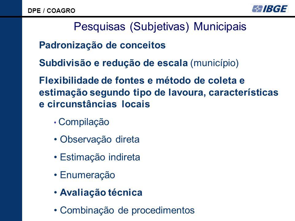 Pesquisas (Subjetivas) Municipais