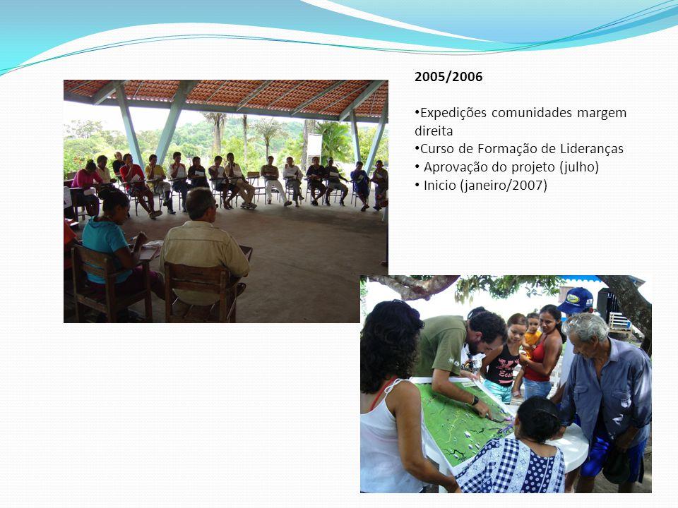 2005/2006 Expedições comunidades margem direita. Curso de Formação de Lideranças. Aprovação do projeto (julho)