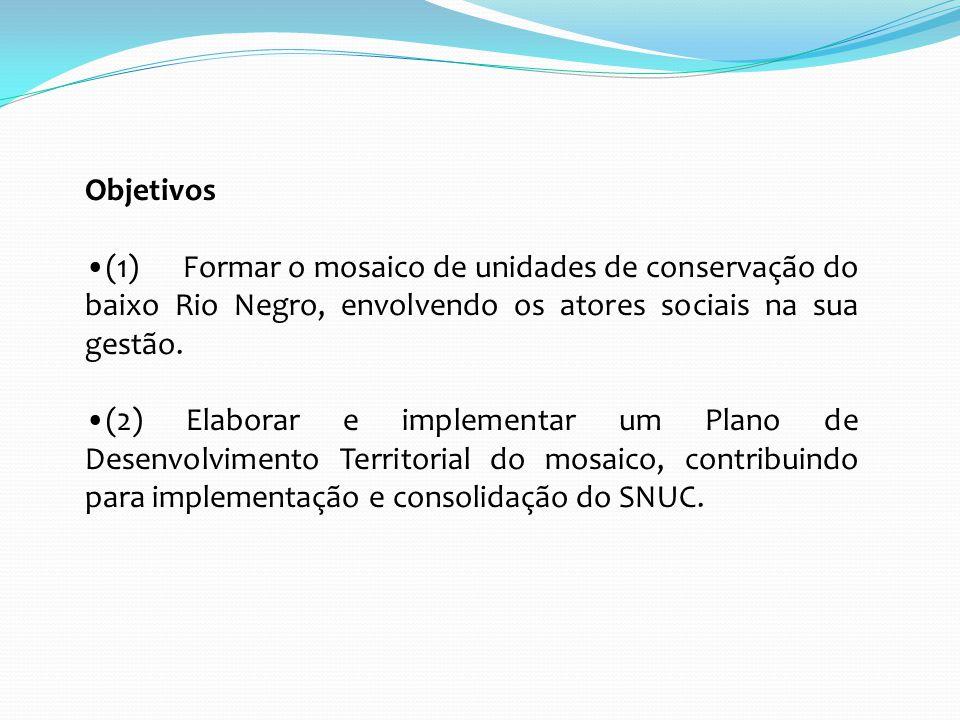 Objetivos (1) Formar o mosaico de unidades de conservação do baixo Rio Negro, envolvendo os atores sociais na sua gestão.