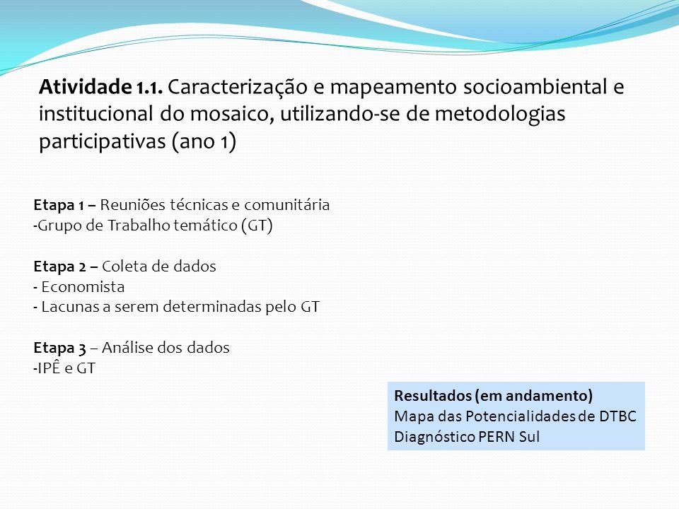 Atividade 1.1. Caracterização e mapeamento socioambiental e institucional do mosaico, utilizando-se de metodologias participativas (ano 1)
