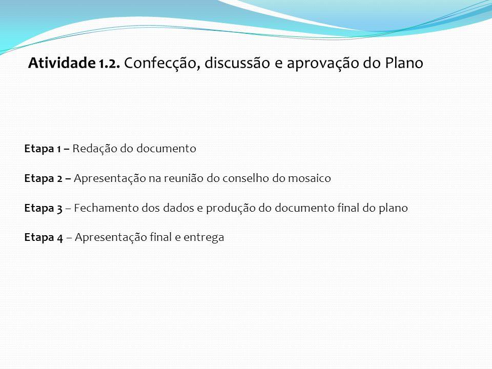 Atividade 1.2. Confecção, discussão e aprovação do Plano