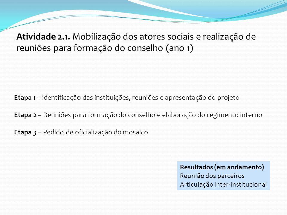 Atividade 2.1. Mobilização dos atores sociais e realização de reuniões para formação do conselho (ano 1)