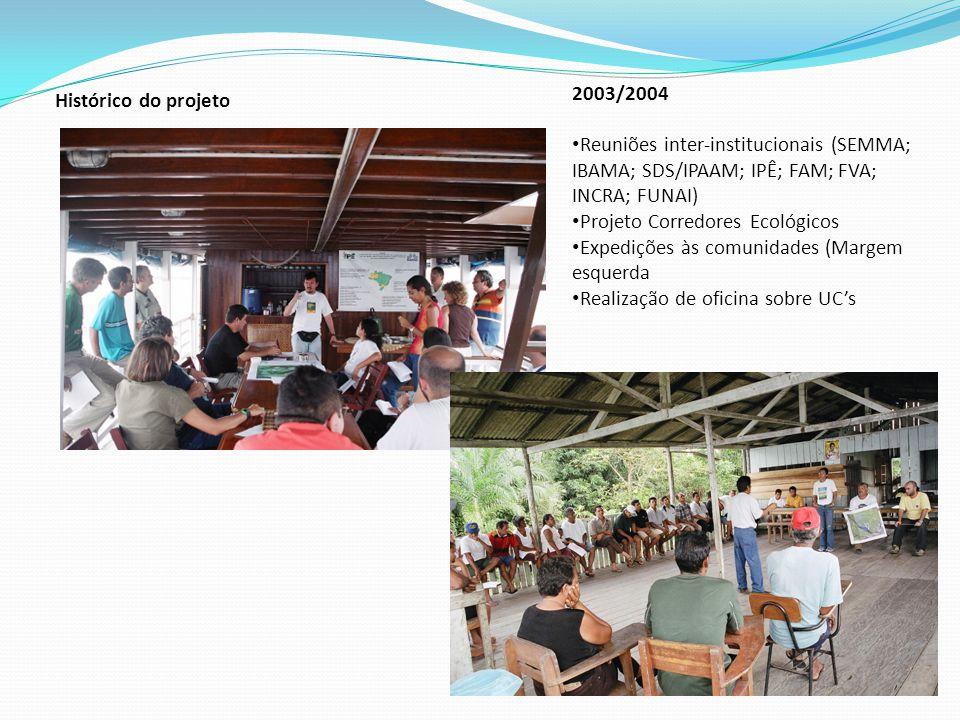 2003/2004 Reuniões inter-institucionais (SEMMA; IBAMA; SDS/IPAAM; IPÊ; FAM; FVA; INCRA; FUNAI) Projeto Corredores Ecológicos.