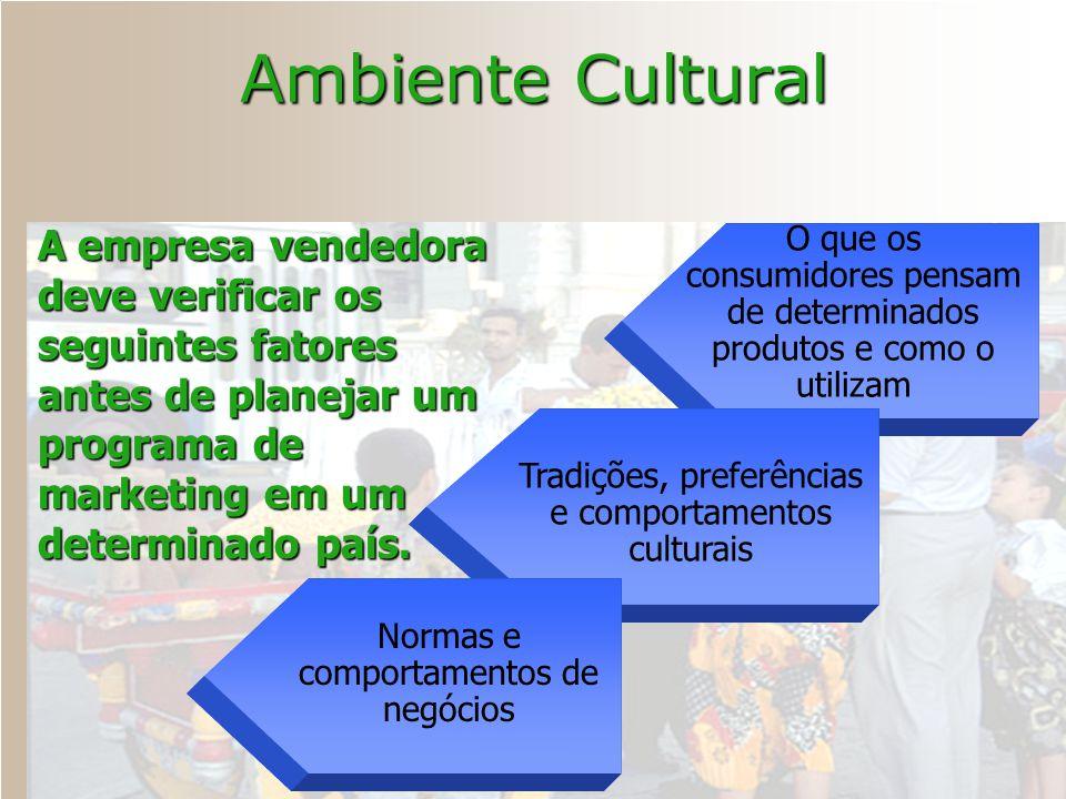 Ambiente Cultural A empresa vendedora deve verificar os seguintes fatores antes de planejar um programa de marketing em um determinado país.
