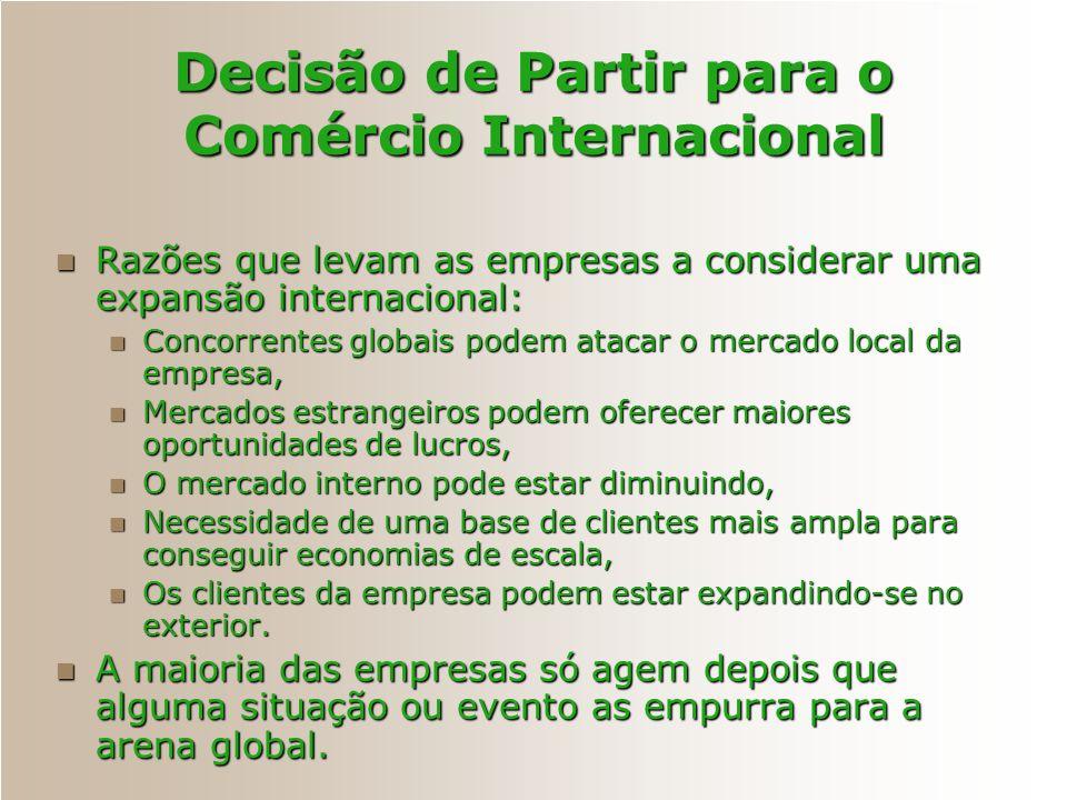 Decisão de Partir para o Comércio Internacional