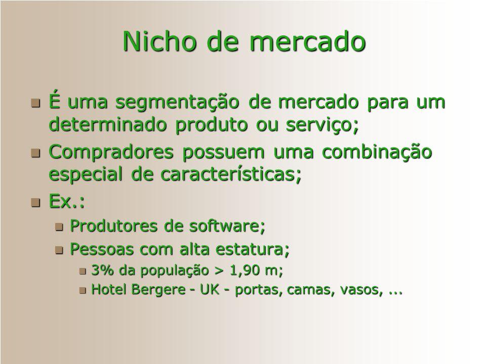 Nicho de mercado É uma segmentação de mercado para um determinado produto ou serviço;