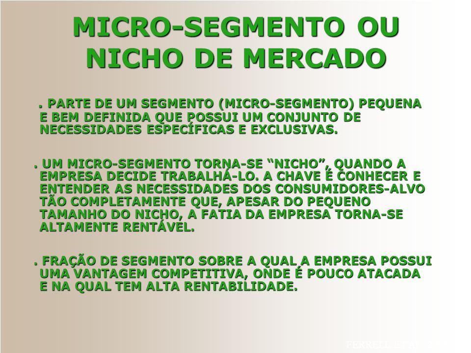 MICRO-SEGMENTO OU NICHO DE MERCADO