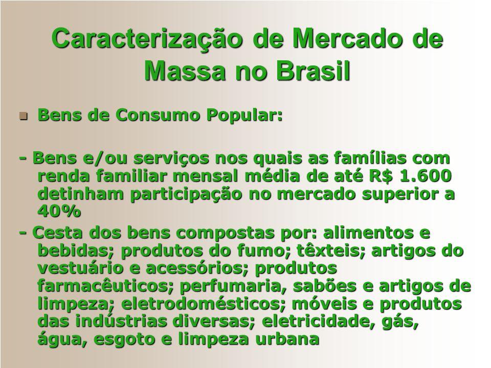 Caracterização de Mercado de Massa no Brasil