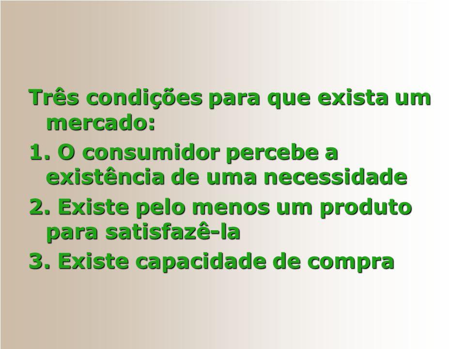 Três condições para que exista um mercado: