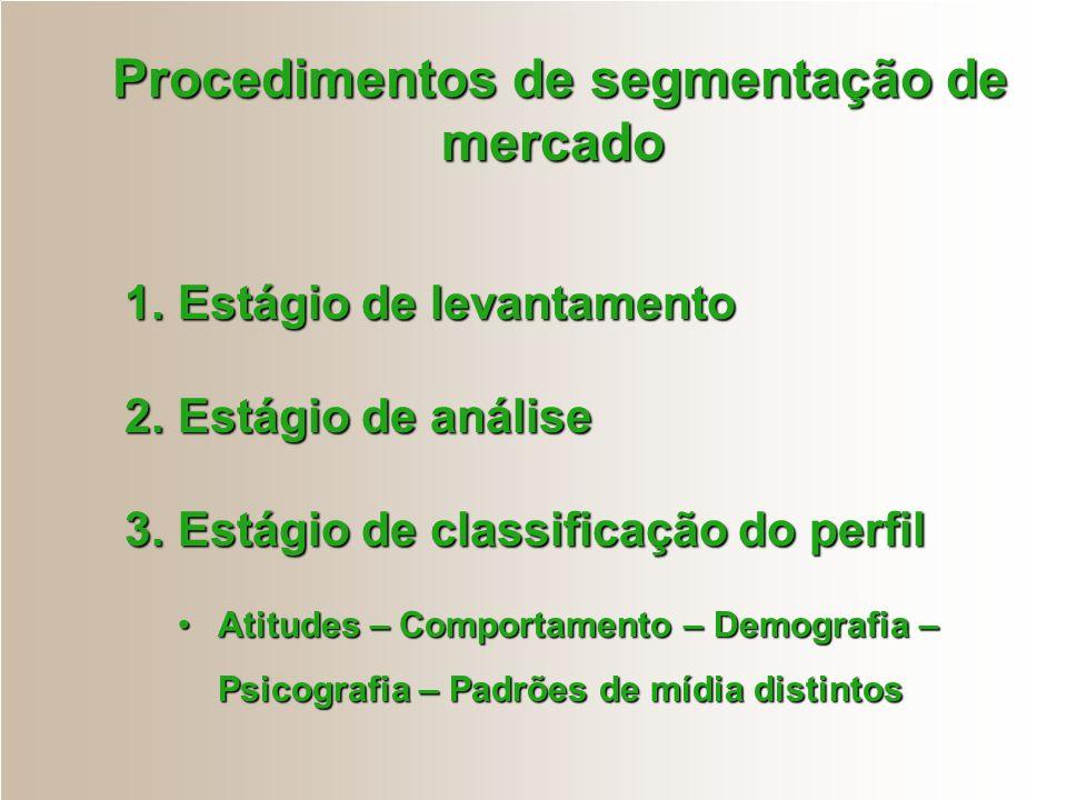 Procedimentos de segmentação de mercado