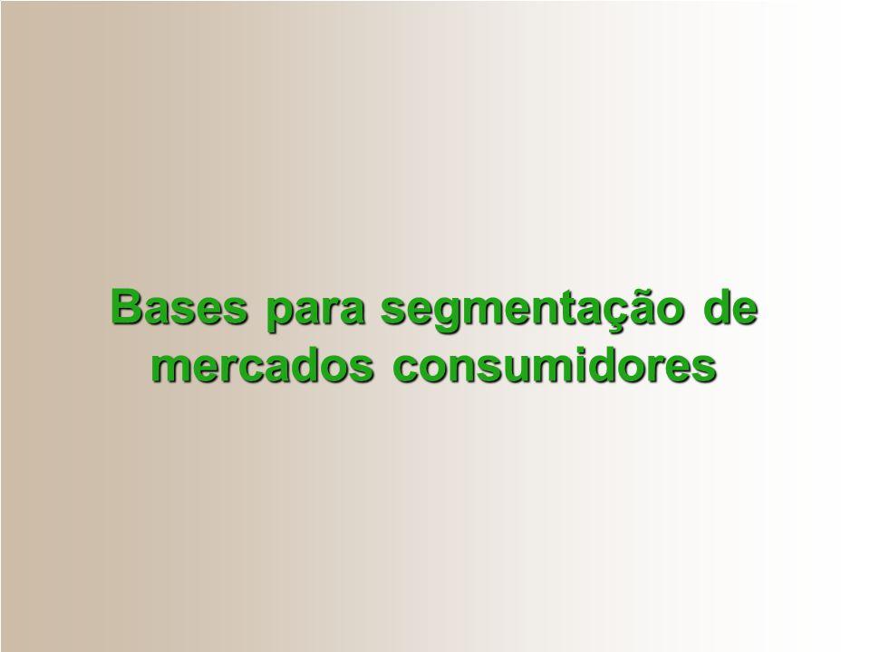 Bases para segmentação de mercados consumidores