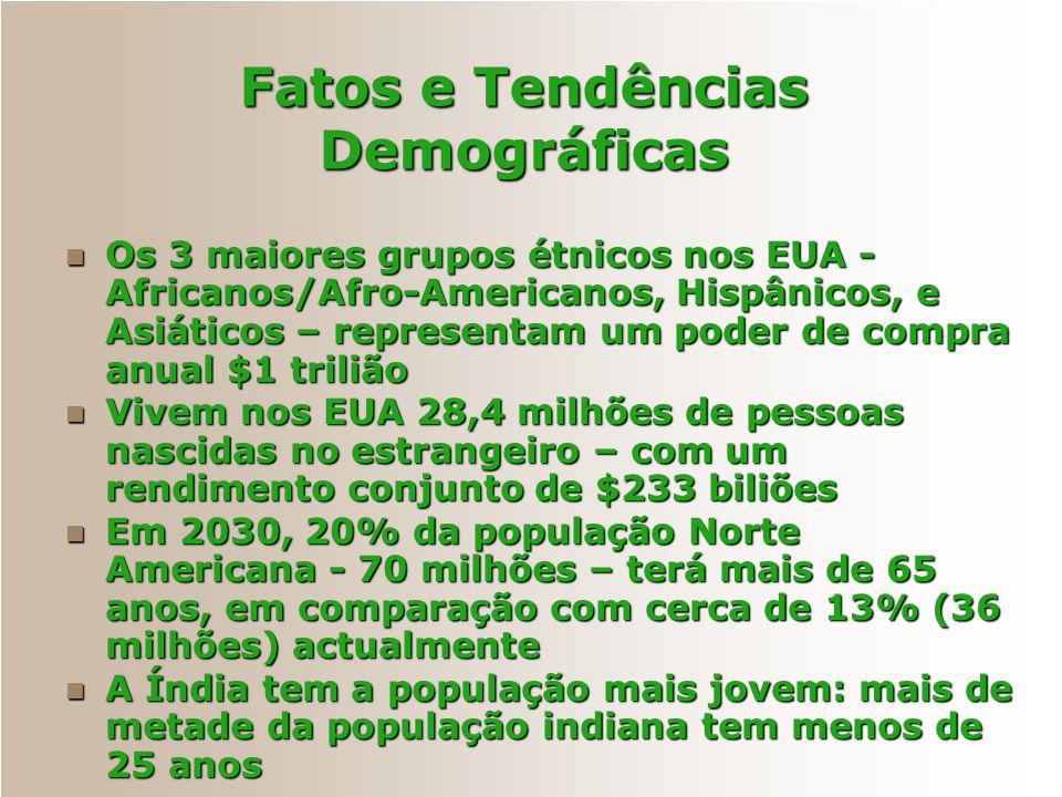 Fatos e Tendências Demográficas