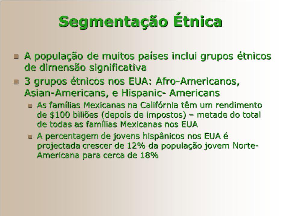 Segmentação Étnica A população de muitos países inclui grupos étnicos de dimensão significativa.