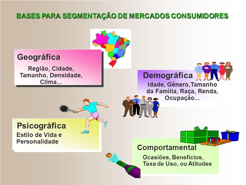 Geográfica Demográfica