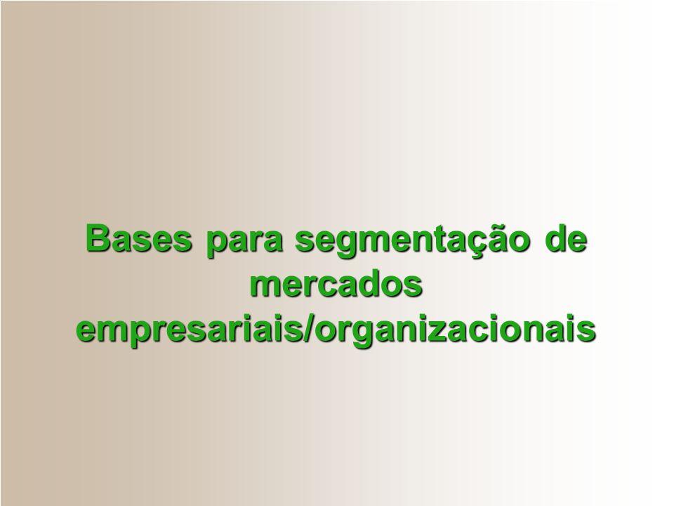 Bases para segmentação de mercados empresariais/organizacionais
