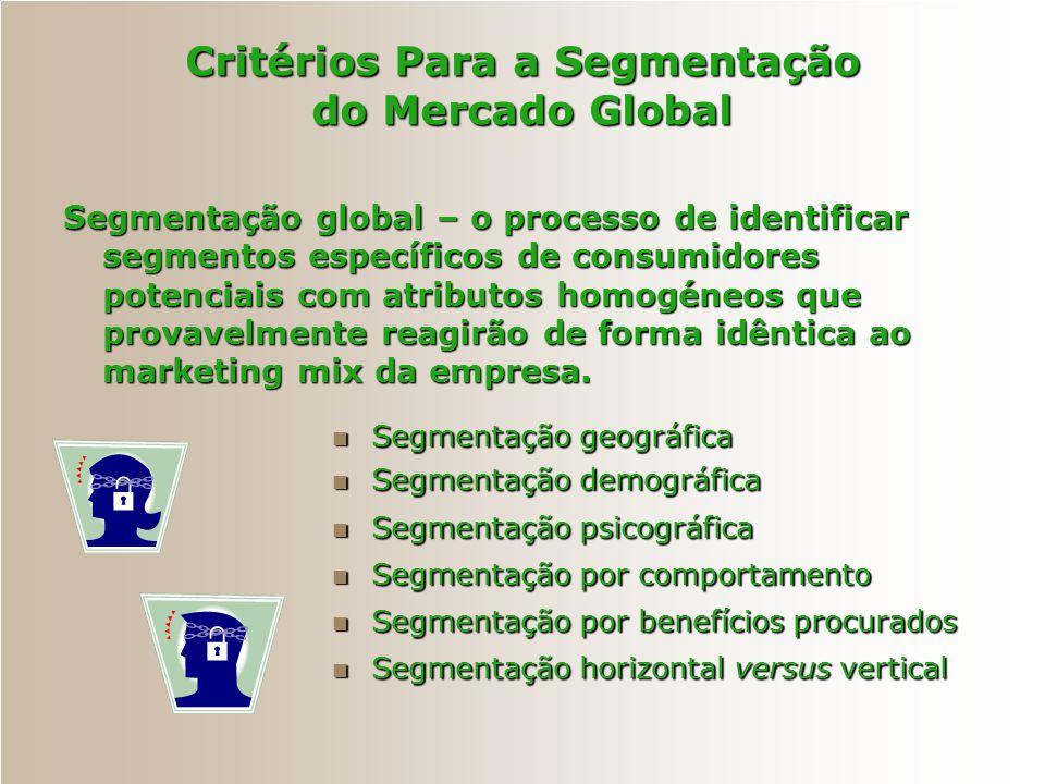 Critérios Para a Segmentação do Mercado Global