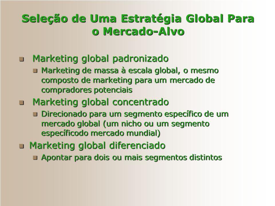 Seleção de Uma Estratégia Global Para o Mercado-Alvo