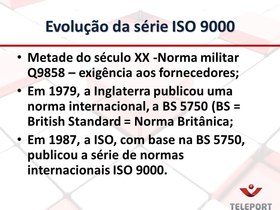 Evolução da série ISO 9000 Metade do século XX -Norma militar Q9858 – exigência aos fornecedores;
