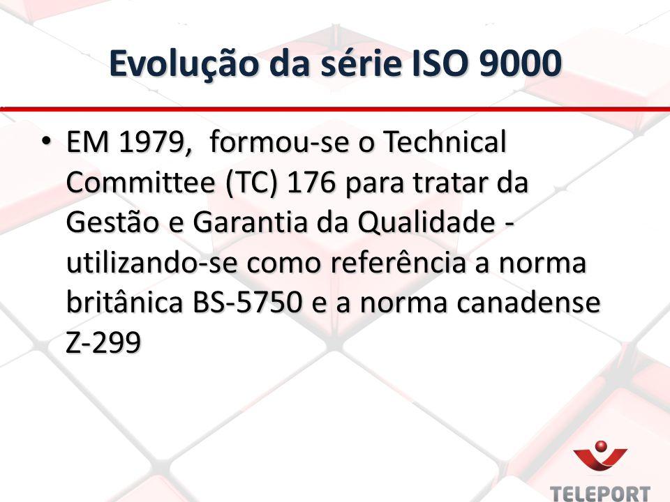 Evolução da série ISO 9000