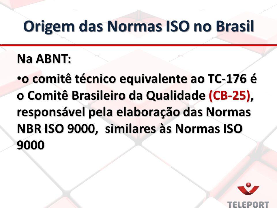 Origem das Normas ISO no Brasil