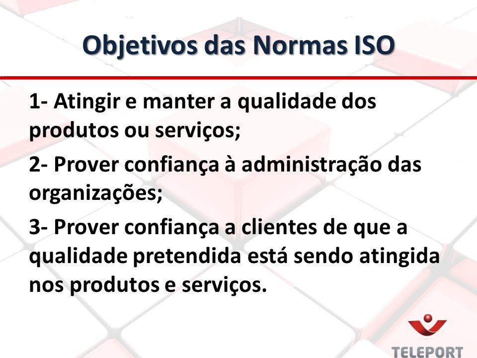 Objetivos das Normas ISO