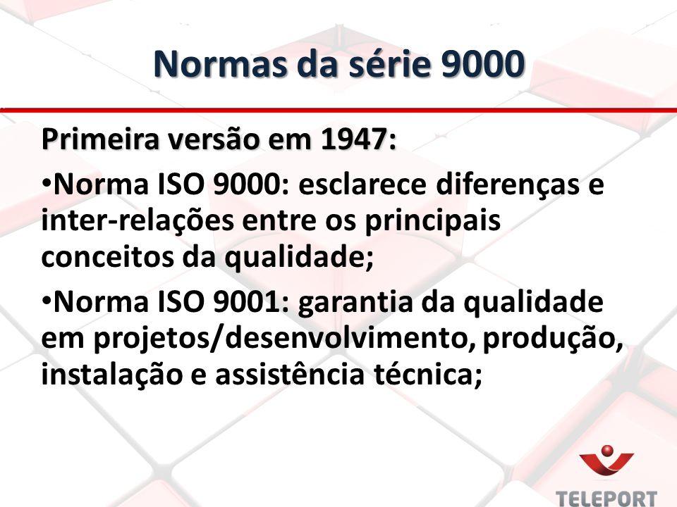 Normas da série 9000 Primeira versão em 1947: