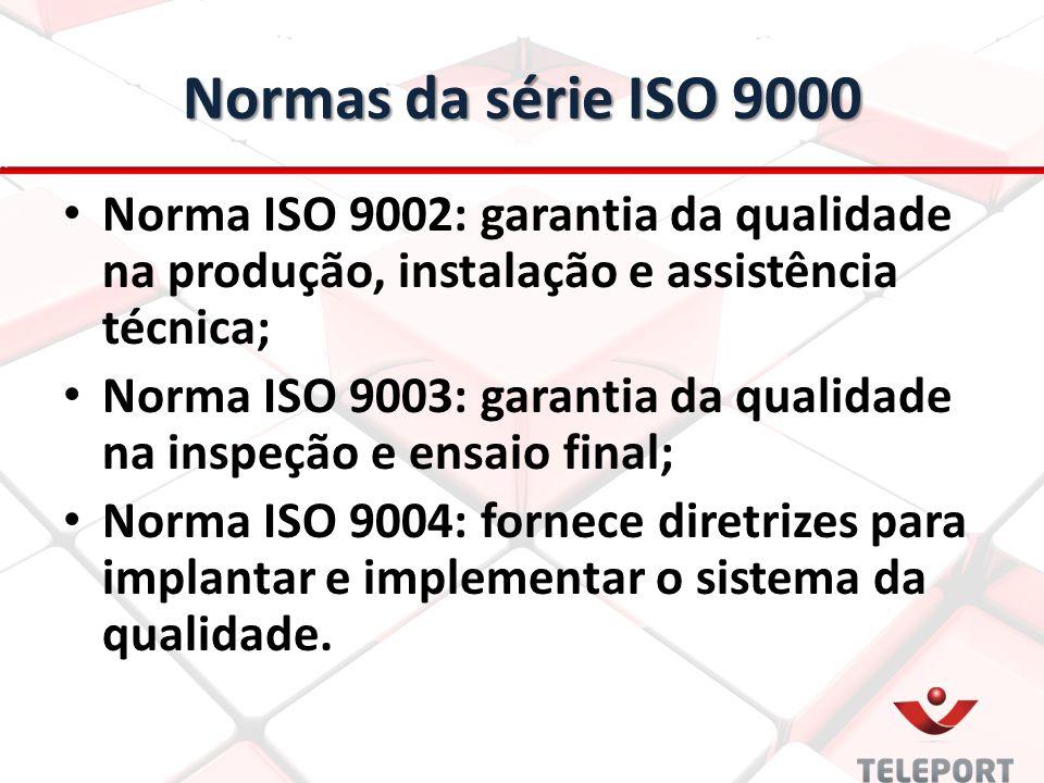 Normas da série ISO 9000 Norma ISO 9002: garantia da qualidade na produção, instalação e assistência técnica;