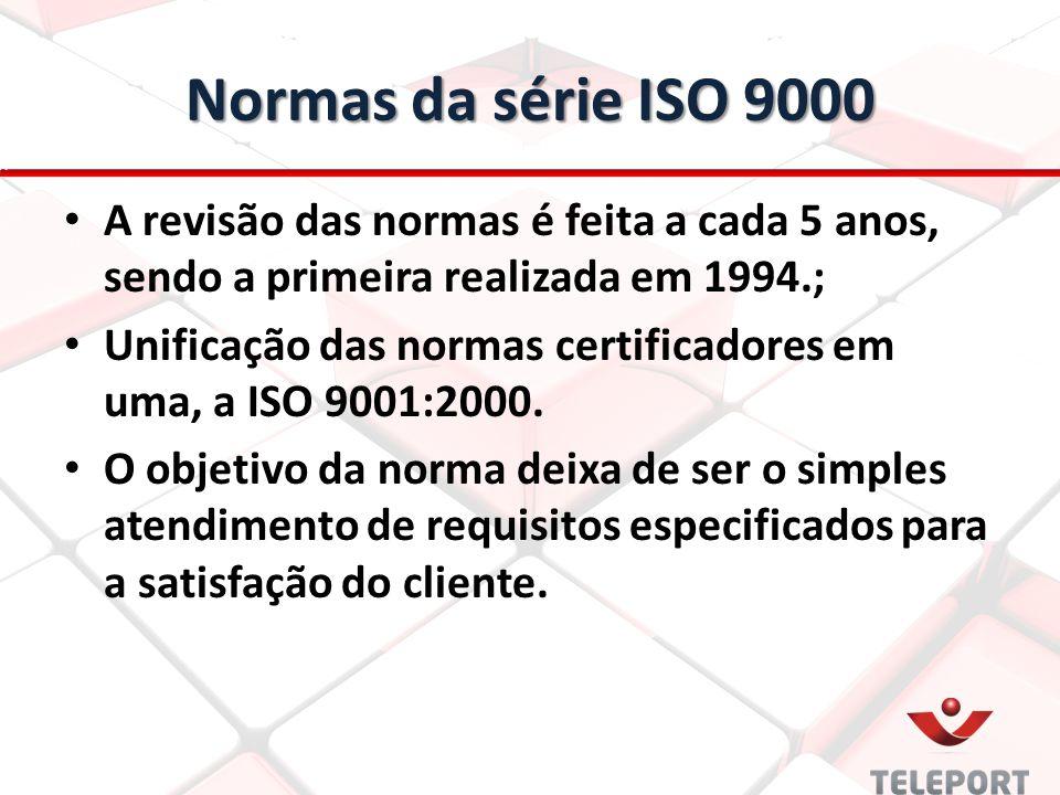Normas da série ISO 9000 A revisão das normas é feita a cada 5 anos, sendo a primeira realizada em 1994.;