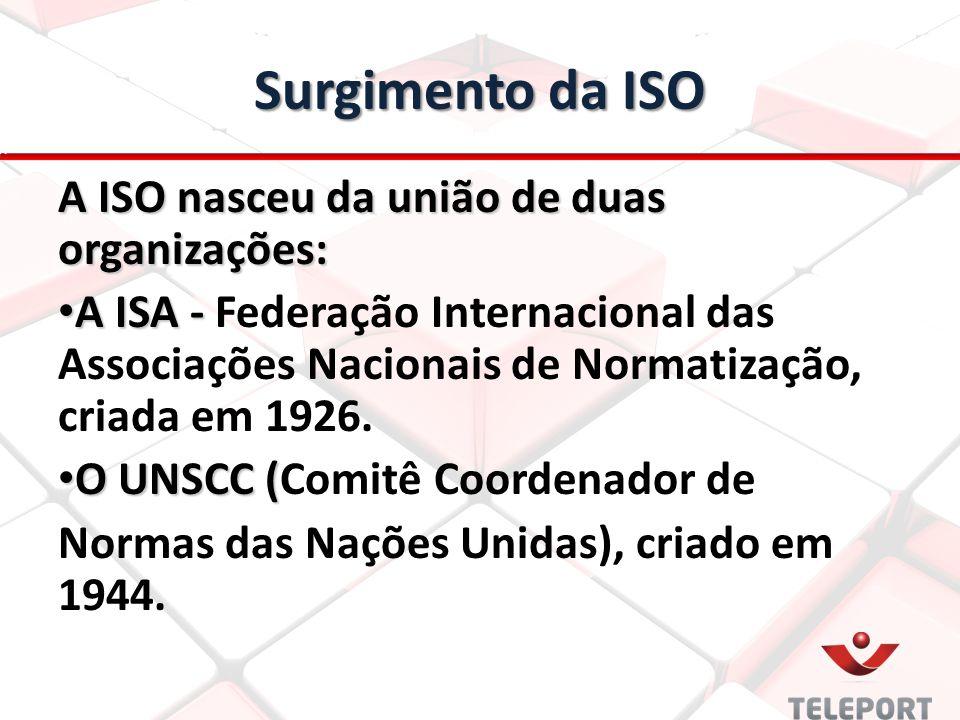 Surgimento da ISO A ISO nasceu da união de duas organizações: