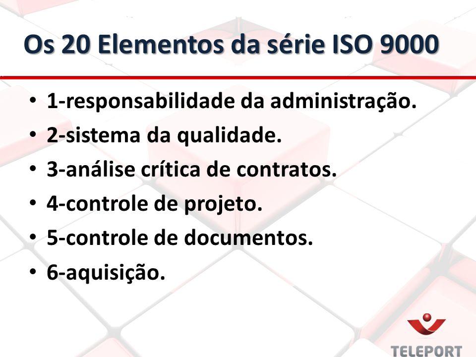 Os 20 Elementos da série ISO 9000