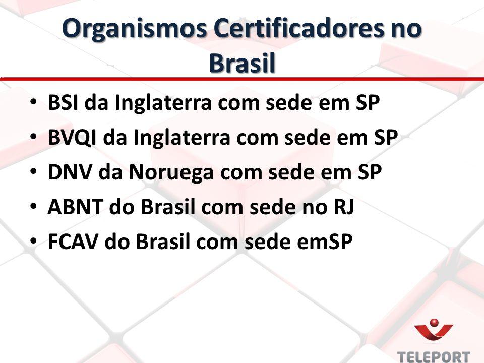 Organismos Certificadores no Brasil