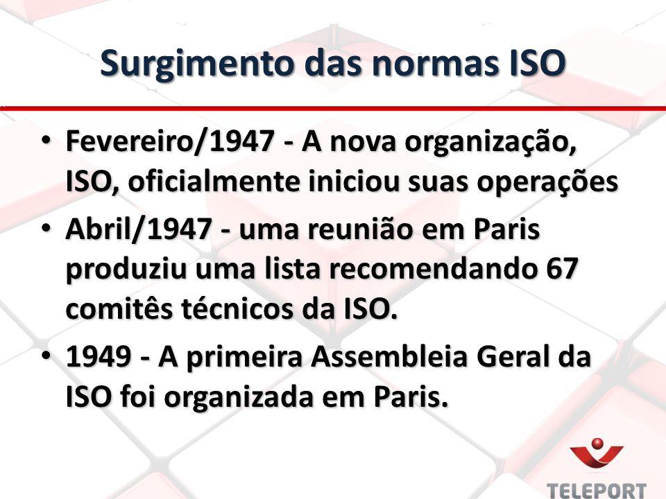 Surgimento das normas ISO