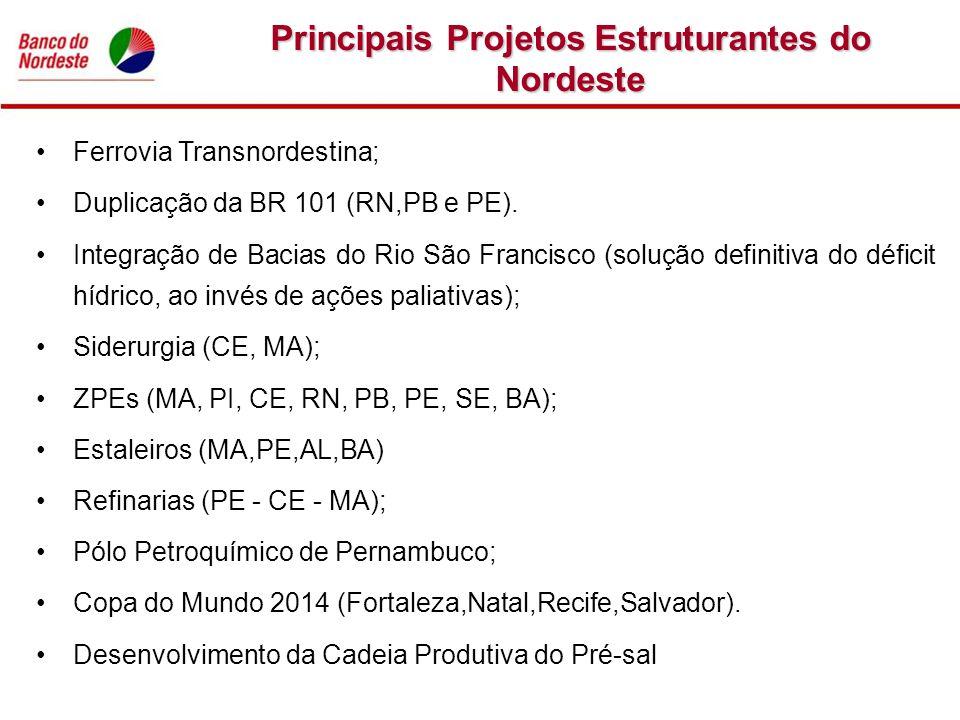 Principais Projetos Estruturantes do Nordeste