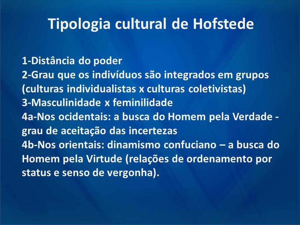 Tipologia cultural de Hofstede