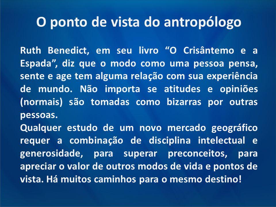 O ponto de vista do antropólogo
