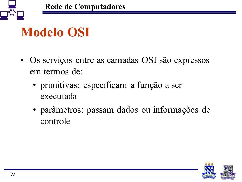 Modelo OSI Os serviços entre as camadas OSI são expressos em termos de: primitivas: especificam a função a ser executada.