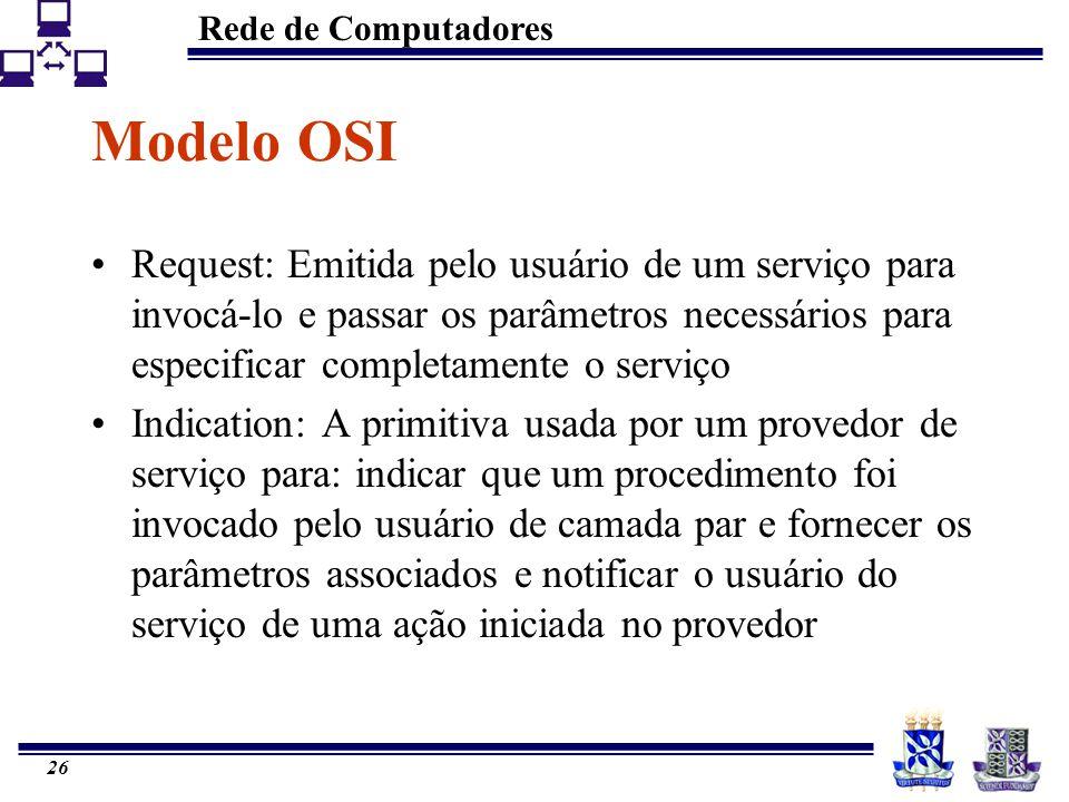 Modelo OSI Request: Emitida pelo usuário de um serviço para invocá-lo e passar os parâmetros necessários para especificar completamente o serviço.