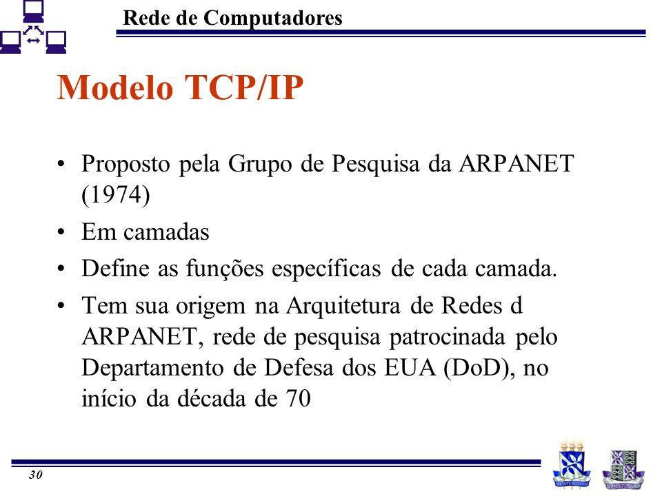 Modelo TCP/IP Proposto pela Grupo de Pesquisa da ARPANET (1974)
