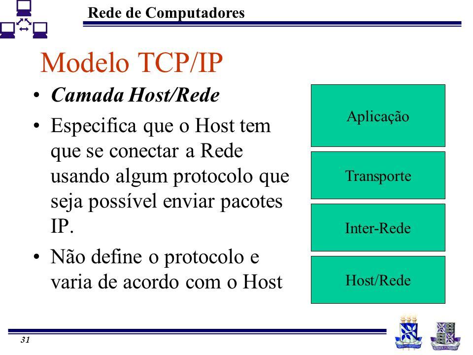 Modelo TCP/IP Camada Host/Rede