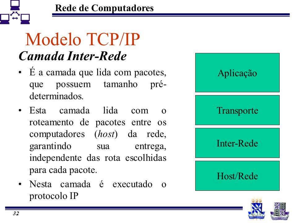 Modelo TCP/IP Camada Inter-Rede