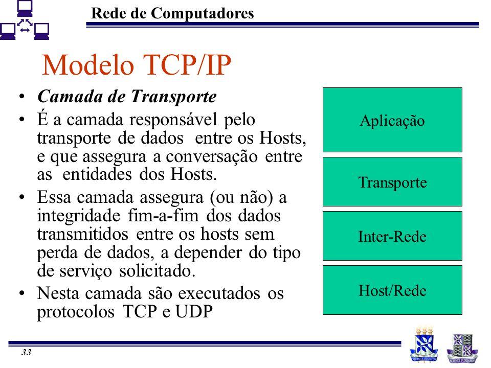Modelo TCP/IP Camada de Transporte