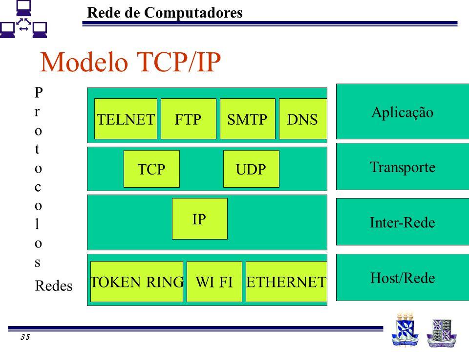 Modelo TCP/IP Protocolos Aplicação TELNET FTP SMTP DNS Transporte TCP