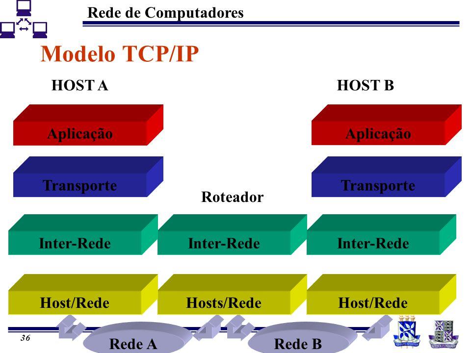 Modelo TCP/IP HOST A HOST B Aplicação Transporte Roteador Inter-Rede