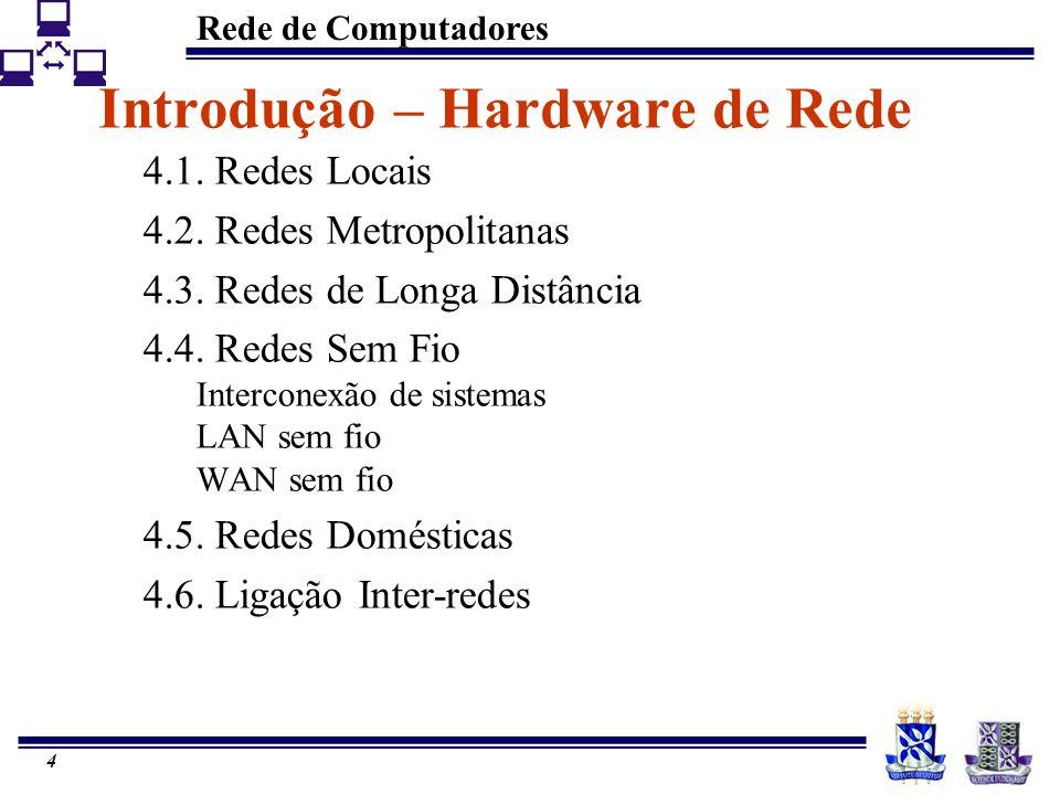 Introdução – Hardware de Rede