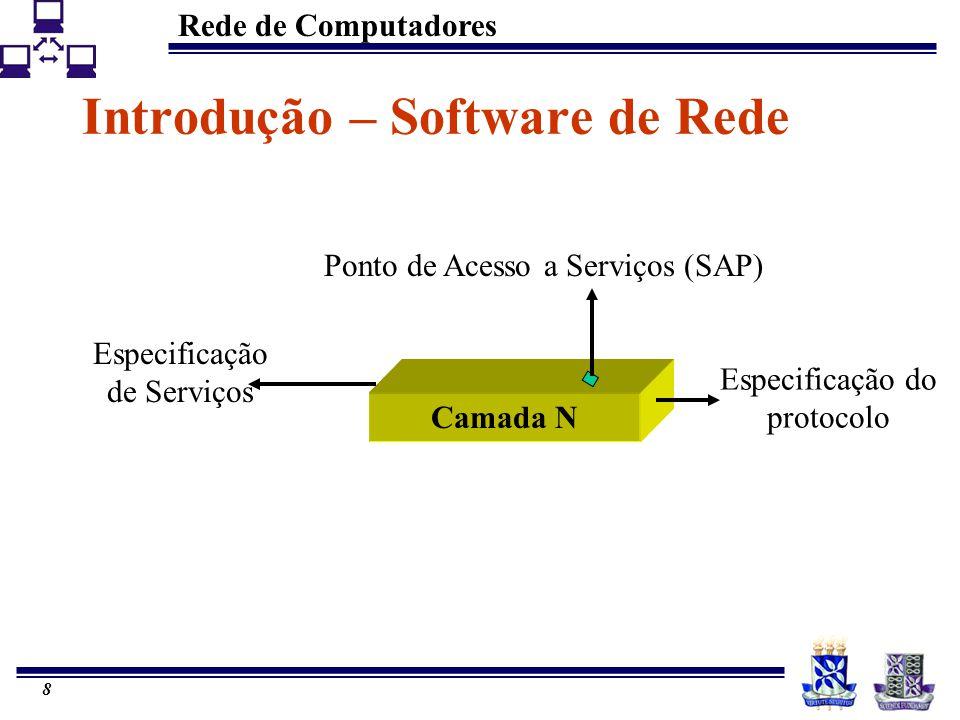Introdução – Software de Rede