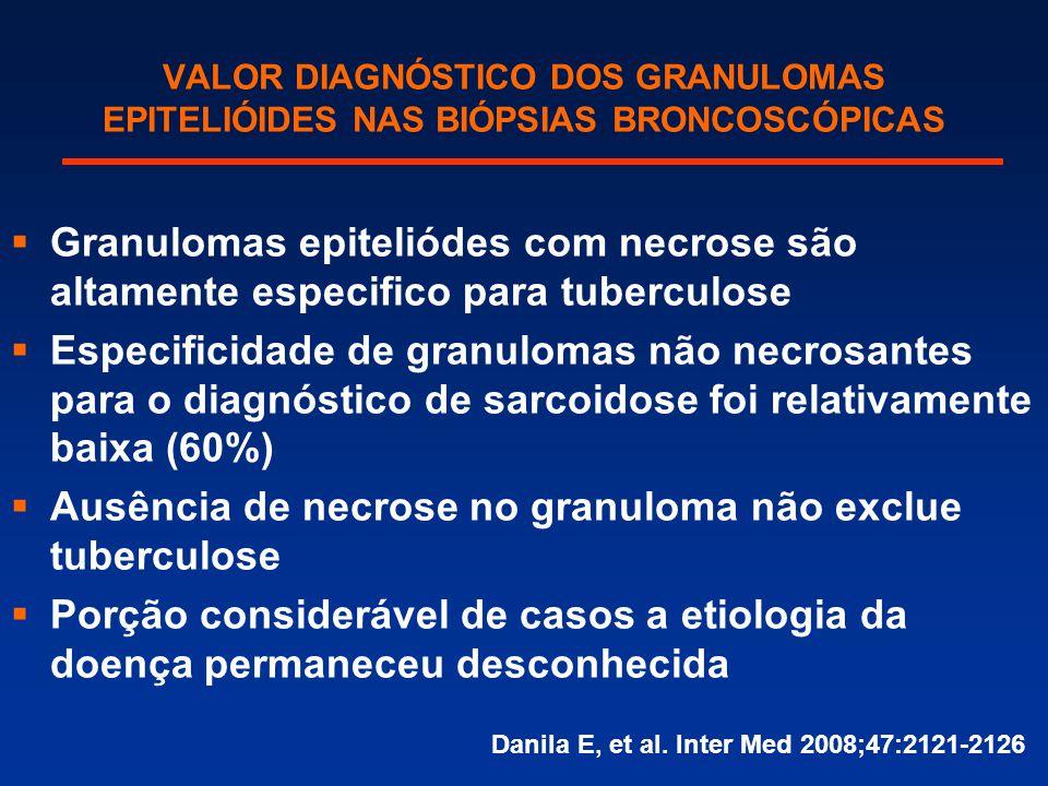 Ausência de necrose no granuloma não exclue tuberculose
