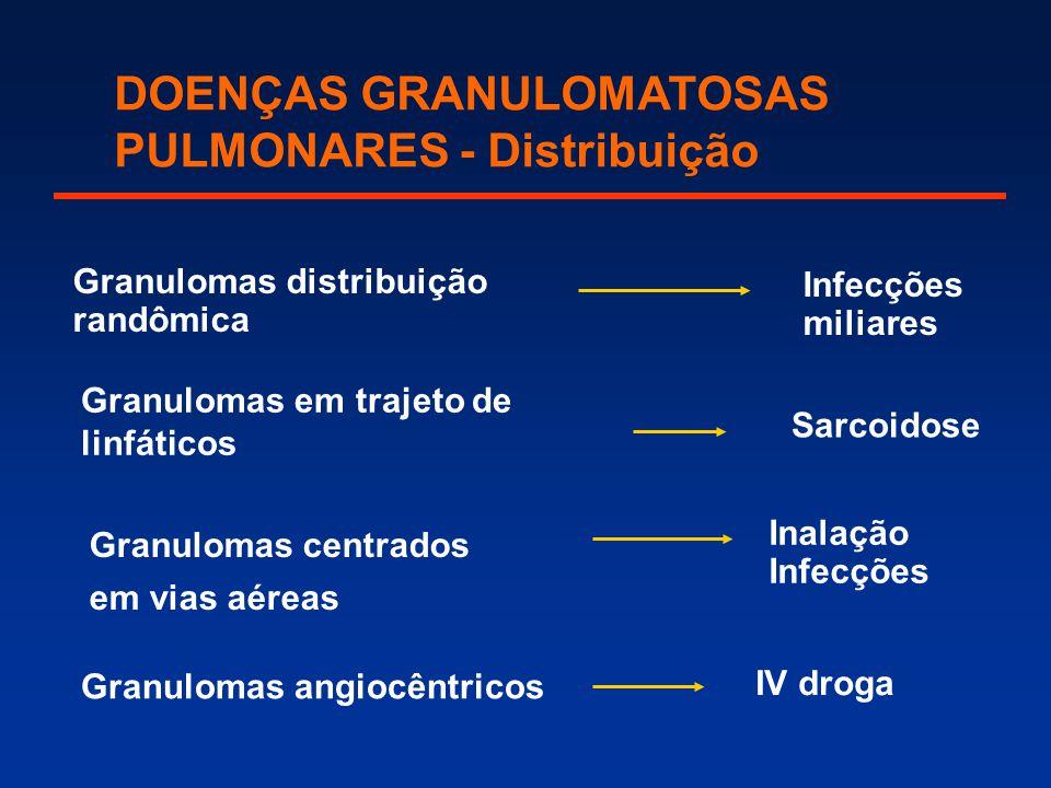 DOENÇAS GRANULOMATOSAS PULMONARES - Distribuição