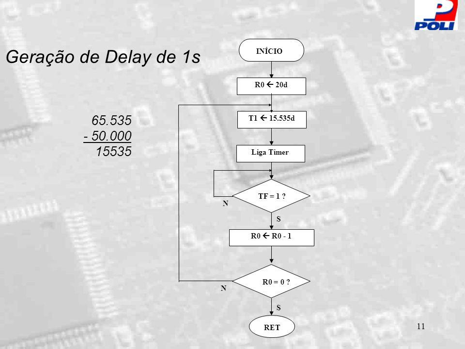 Geração de Delay de 1s 65.535 - 50.000 15535 INÍCIO R0  20d