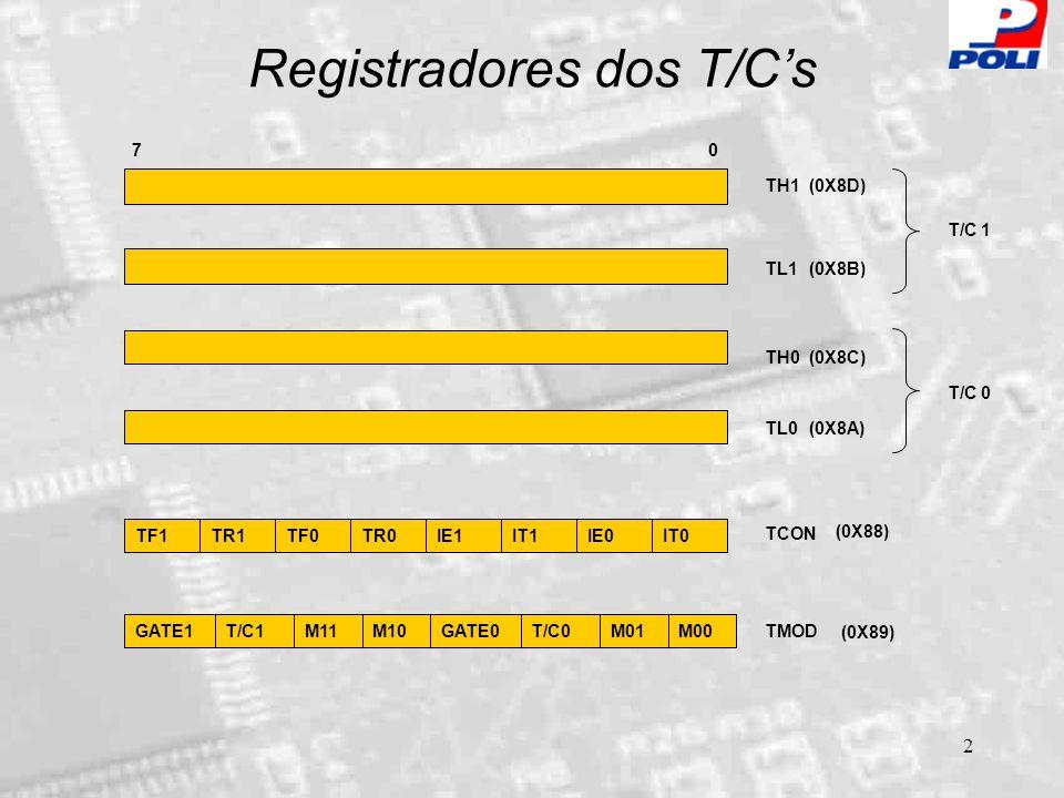 Registradores dos T/C's