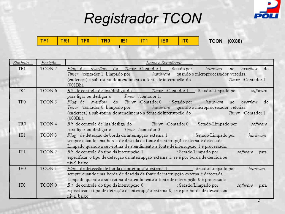 Registrador TCON TF1 TR1 TF0 TR0 IE1 IT1 IE0 IT0 TCON (0X88) TF1